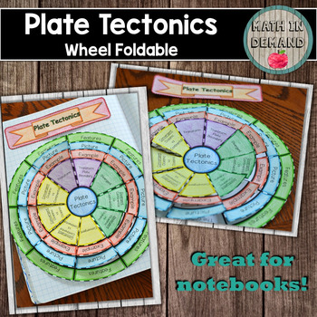 Plate Tectonics Wheel Foldable