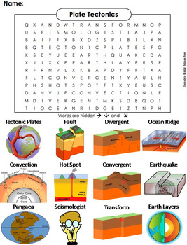 Continental Drift and Plate Tectonics Word Search Activity