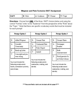 Plate Tectonics and Alfred Wegner RAFT Choice Assignment