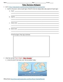 Plate Tectonics and Boundaries Webquest