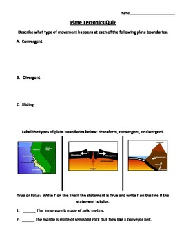 Plate Tectonics and Continental Drift Quiz