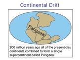Plate Tectonics and Continental Drift