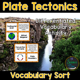 Plate Tectonics and Plate Boundaries Vocabulary Sort
