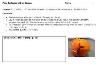 Plate Tectonics with an Orange