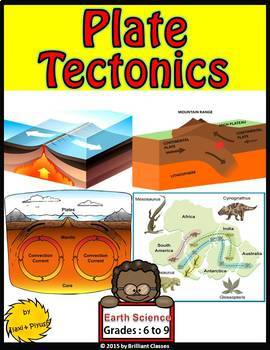 Plate Tectonics Unit With Worksheets And Activities