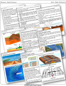 Plate tectonics :Unit with Worksheets and Activities