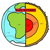 (45% off retail) Plate tectonics, boundaries, & Earth laye
