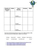 Plate tectonics - movements worksheet