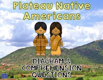 Plateau Native Americans Diagram & Comprehension Questions