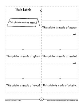 Plates, Plates, Plates (Properties of Objects & Materials)