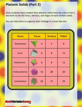 Platonic Solids (Part 2) {Geometry Activity}