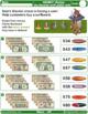 Platypus Math: Money