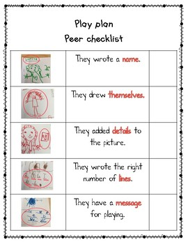 Play Plan Checklist