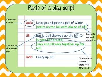 Play Scripts  – Mr Stink