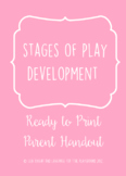 Play Skills Development: Parent Handout & Poster