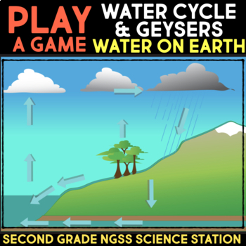 Play a Video Game about Water on Earth Second Grade Science Stations