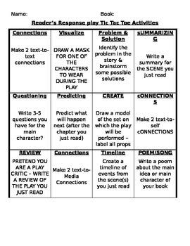 Original likewise Original likewise Answersheet furthermore Spider additionally Original. on tic tac toe math worksheets