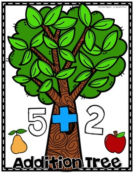 Apple/Pear Playdough Mats- Addition to 10 - Pre-K, Kindergarten, Preschool, PreK
