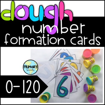 Playdough Number Formation Cards