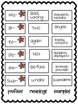Playful Prefixes