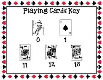 Playing Cards Key for Primary Grade Math