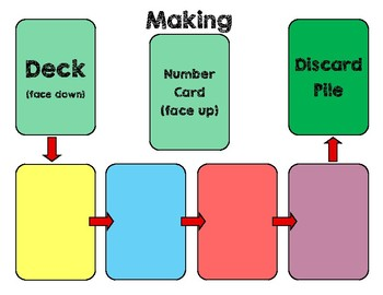 Making Numbers Card Game with Common Core Standards