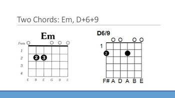 Playing Chords on the Guitar Unit