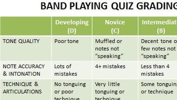Playing Quiz Rubric