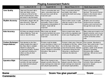 Playing Test Assessment Rubric