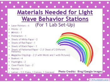 Playing With Light Waves Activity Stations