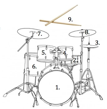Playing the drums (How to play the drums)