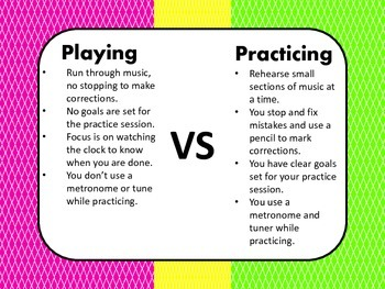 Playing vs Practicing your instrument