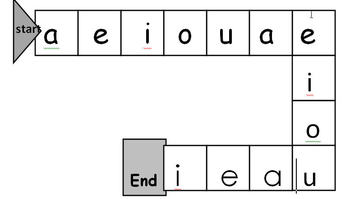 Playing with vowels