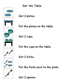 Playscript- How to Set the Table
