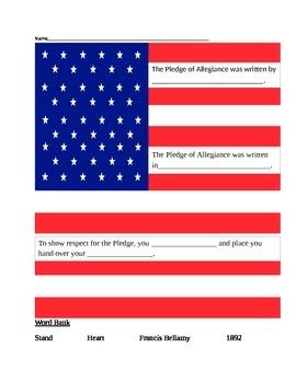 Pledge of Allegiance facts