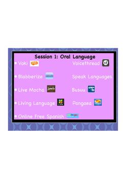 Plenty of Web 2.0: Language Strategies