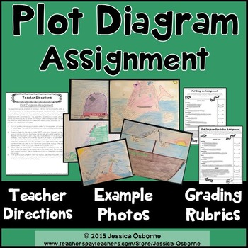 Plot Diagram Assignment