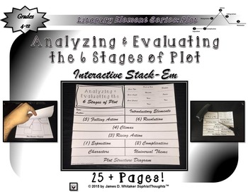 Plot 6 Stages of Plot Interactive Analysis Stack-Em