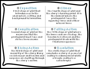 Plot 6 Stages of Plot Unit Resources, Interactive Activities, Mini-Lessons