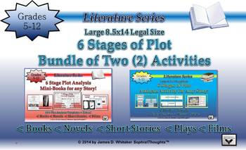 Plot Analysis Activity Bundle Common Core