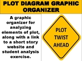 FREE Plot Analysis Graphic Organizer