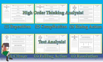 Plot Analysis Response Card Activity Common Core