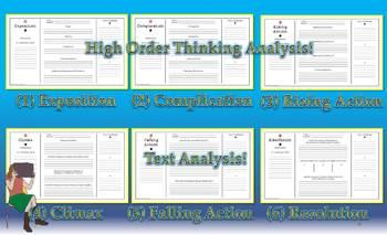Plot Analysis Response Card Activity Common Core