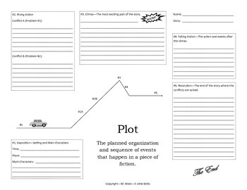 Plot Arc Diagram Blank Graphic Organizer for Note-taking