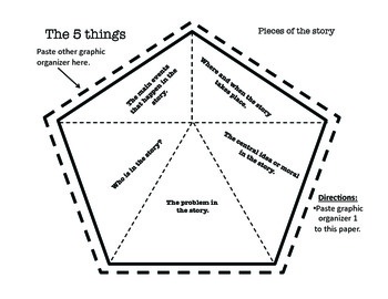 Plot Character Conflict Theme Setting Graphic Organizer | TpT