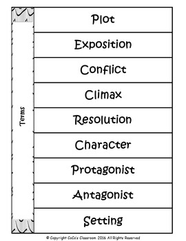 Plot, Character, Setting Bundle