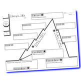 Plot Chart Diagram Arc - Blank Graphic Organizer