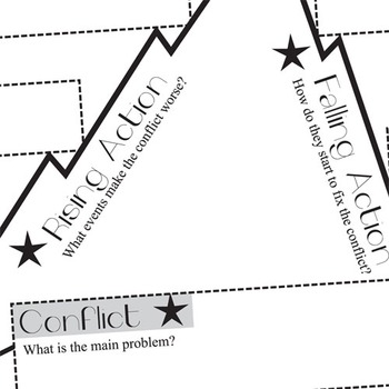 Plot Chart Diagram Arc - Blank Graphic Organizer