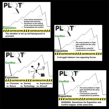 Plot Chart Diagram Arc - PowerPoint Notes Crime Scene - Freytag's Pyramid