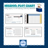 Mission: Plot Chart  - Using Inquiry to Introducing Literary Elements